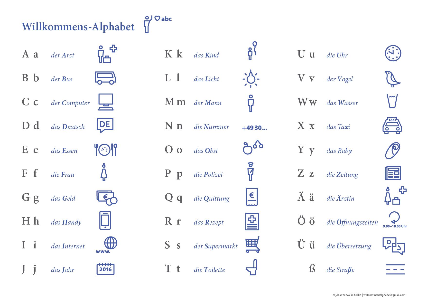 ABC Piktogramme - [ Deutscher Bildungsserver ]