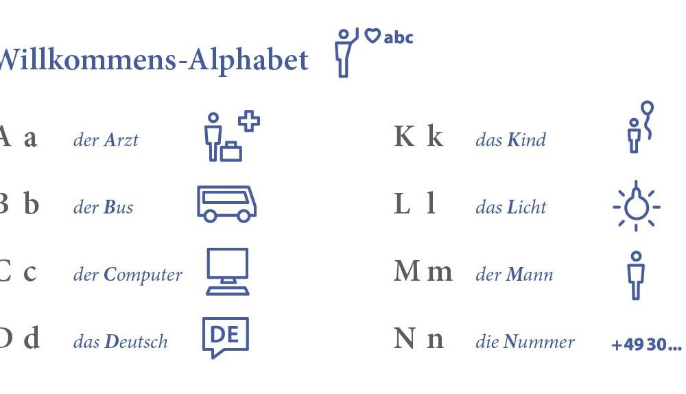 Willkommens-Alphabet_Titelbild2