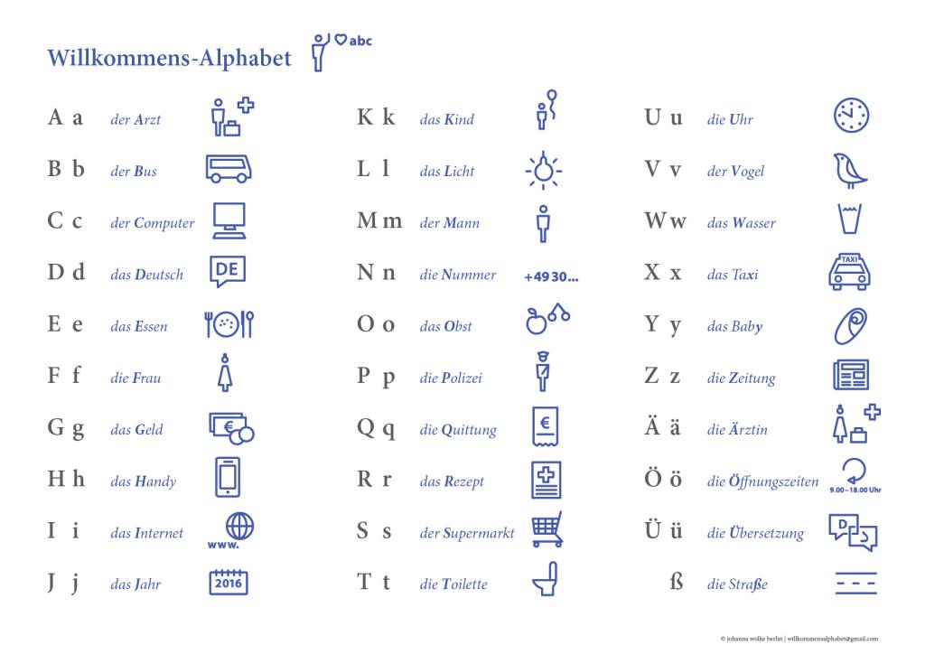 Willkommens-Alphabet