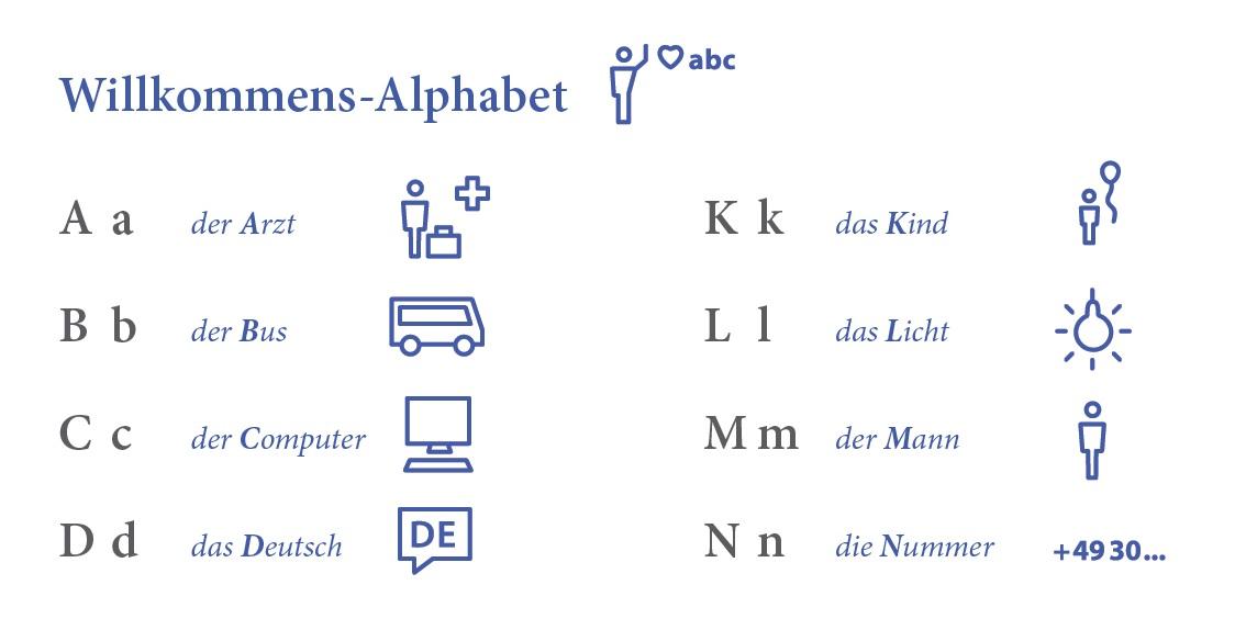 Neues Willkommens-Alphabet mit Alltags-Piktogrammen - DaF für ...