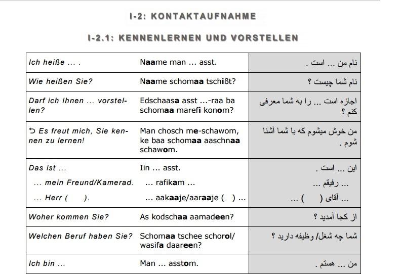 SprachhilfeBundessprachenamt