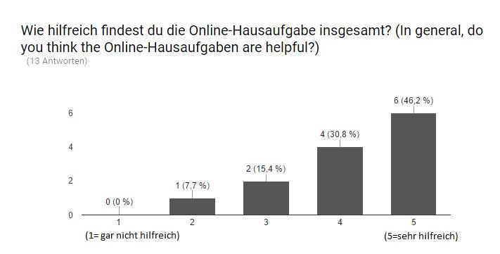 online-ha-5