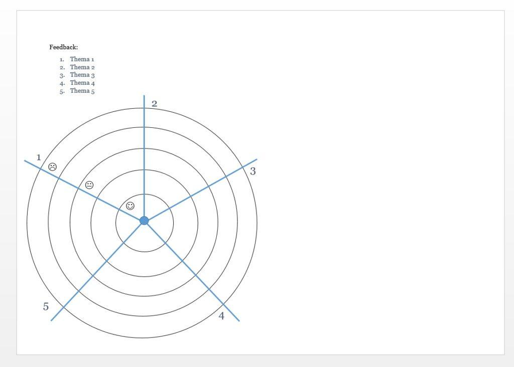 mini methoden tipp nr 6 dartscheiben feedback daf f r